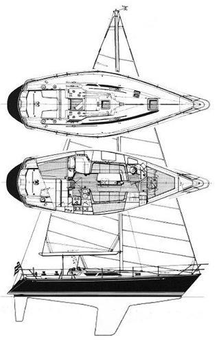 1987 C&C 38 (RACER/cruiser)